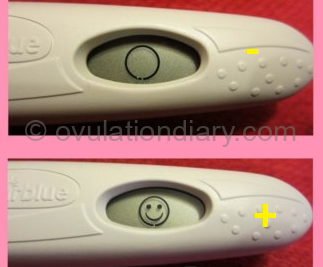 Negative Clear Blue Pregnancy Test Positive