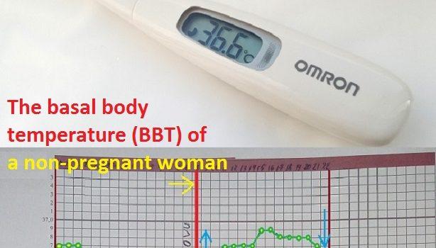 The basal body temperature of a non-pregnant woman